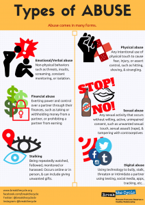 Break the Cycle Infograph on Teen Dating Violence Bark