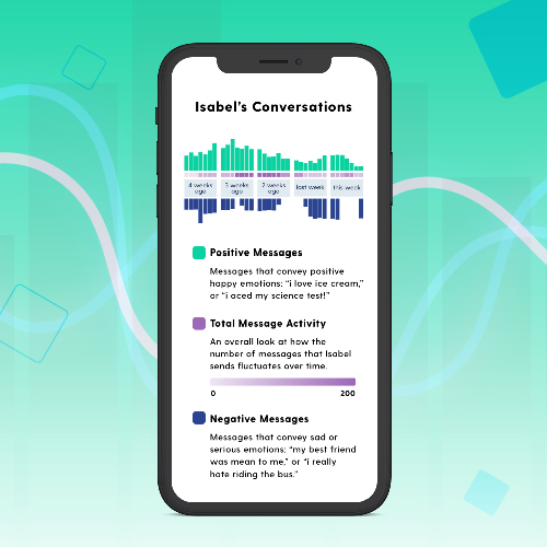 A mockup of a cellphone with the Conversations feature
